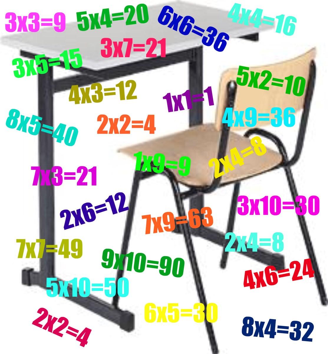 Keertafels en e mail gr 6 7 sint jan basisonderwijs for Tafels met antwoorden